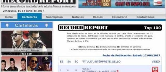 SIXTO REIN LIDERA CARTELERA RADIAL VENEZOLANA